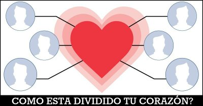 Como esta dividido tu corazón?