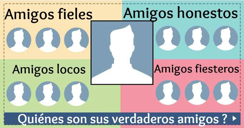 Quiénes son sus verdaderos amigos ?
