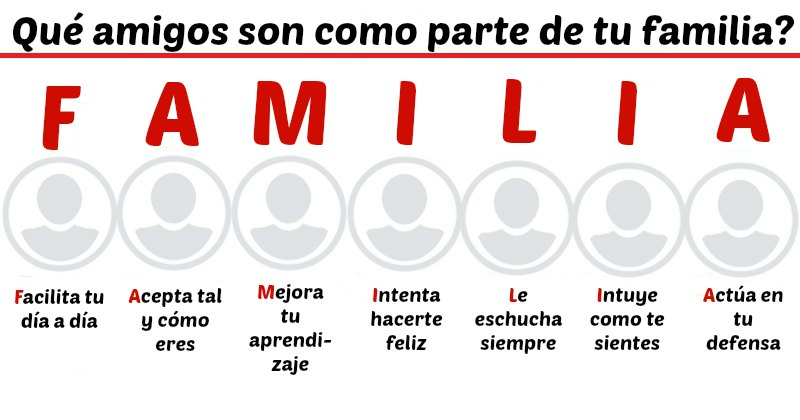 Qué amigos son como parte de su familia?