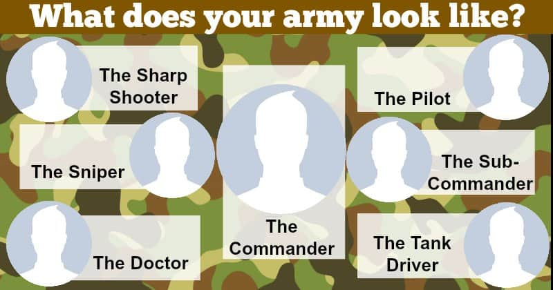 What does your army look like?