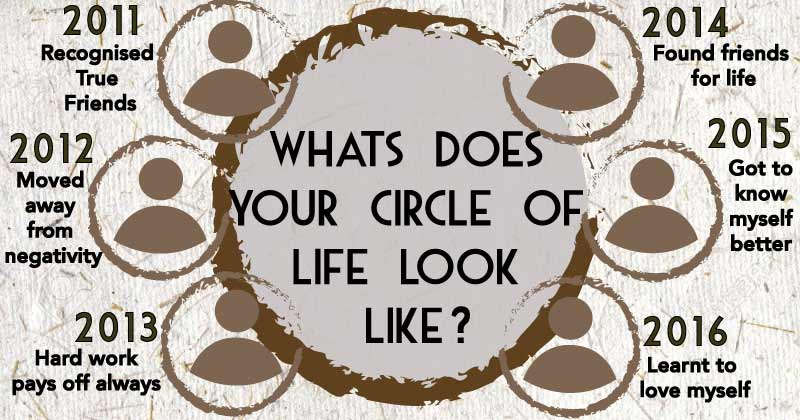 What does your Circle Of Life look like?
