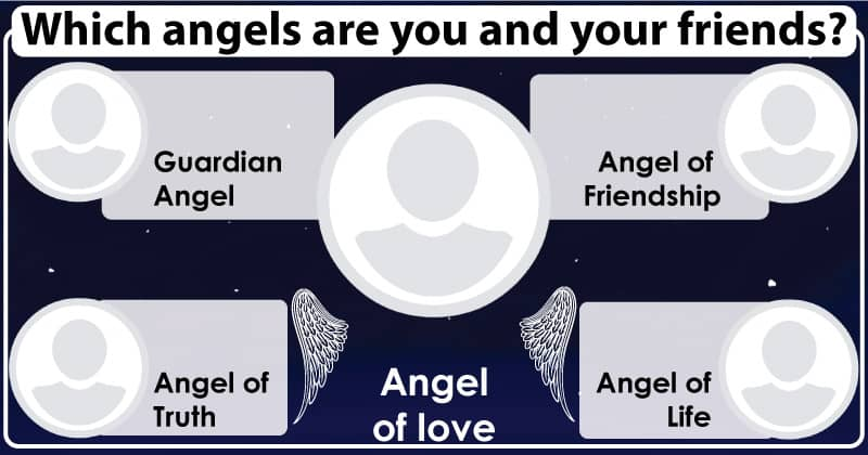 Which angels are you and your friends?