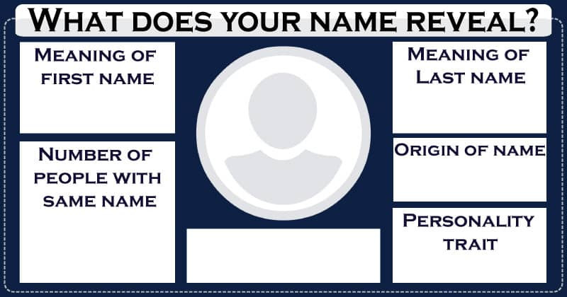 What does your name reveal?