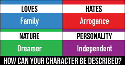 How can your character be described?