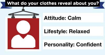 What do your clothes reveal about you?