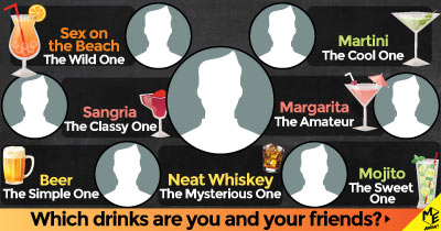 Which drinks are you and your friends?