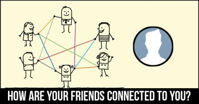 How are your Friends connected to you?