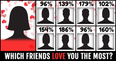 Which Friends Love you the Most?