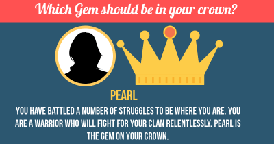 Which Gem should be in your crown?