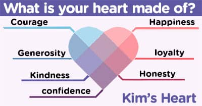 What is your heart made of?