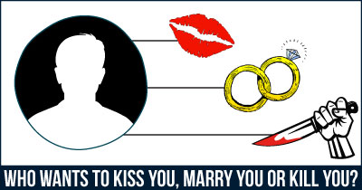 Who wants to KISS YOU, MARRY YOU or KILL YOU?