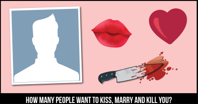 How many people want to Kiss, Marry and Kill you?