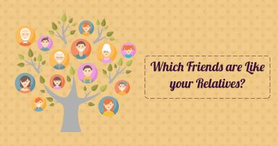 Which Friends are Like your Relatives?