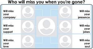 Who will miss you when you