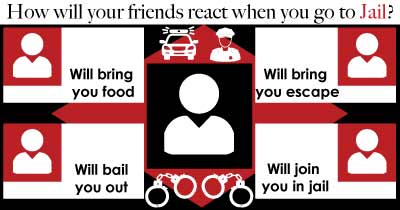 How will your friends react when you go to Jail?
