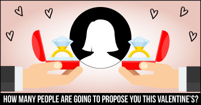 How Many People are going to Propose you this Valentine