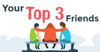 Your top 3 Friends