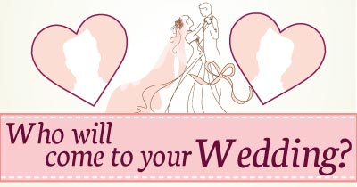 Who will come to your Wedding?