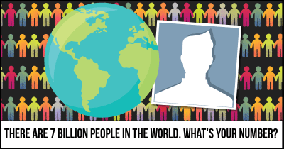 There are 7 Billion people in the world. What