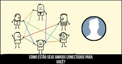 Como estão seus amigos conectados para você?