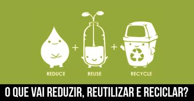 O que fará você reduzir, Re-uso e reciclagem?