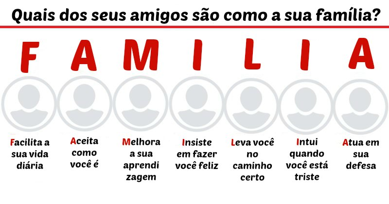 Quais dos seus amigos são como a sua família?
